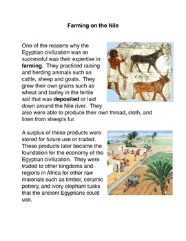 Farming on the Nile Common Core activities