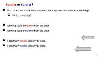 Farther or Further Grammar