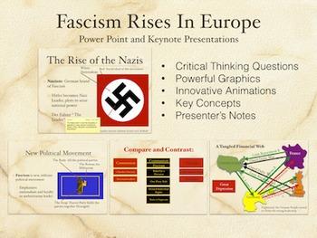 Fascism Rises In Europe PowerPoint and Keynote Presentations