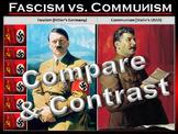 Fascism vs. Communism Compare & Contrast (Animated PowerPo