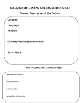 Fashion & Culture Research Project