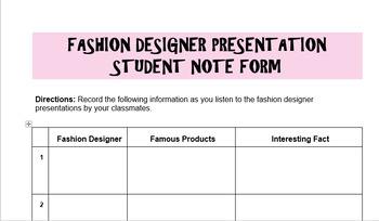Fashion Designer Prezi Project By Not Just The Facs Tpt