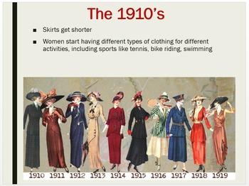 Fashion History: Basics