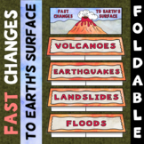 Fast Changes to Earth's Surface - Frayer Model Foldable