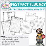 Fast Fact Fluency - Multiplication Fact Practice