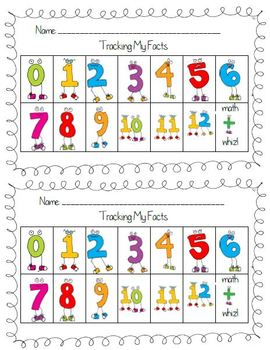 Fast Facts Basic Addition Facts Drills