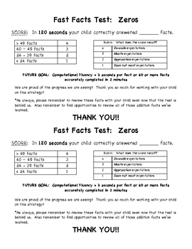 Fast Facts Rubric:  Zeros Strategy