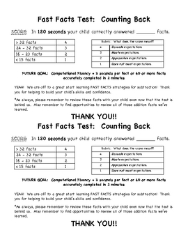 Fast Facts Test Rubric:  Counting Back