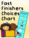 Fast Finishers Choices Poster/I'm Done with My Work EDITABLE
