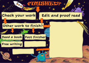Fast Finishers Flowchart Space - Editable