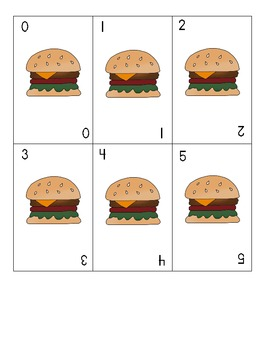 Fast Food 0-20 Card Games