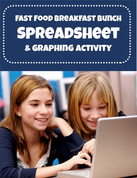 Fast Food Breakfast Spreadsheet & Graphing Activity