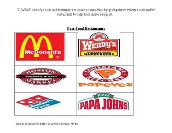 Fast Food Communication Chart