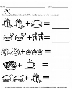 Fast Food Community Trip Unit (special education, multi-needs, autism)