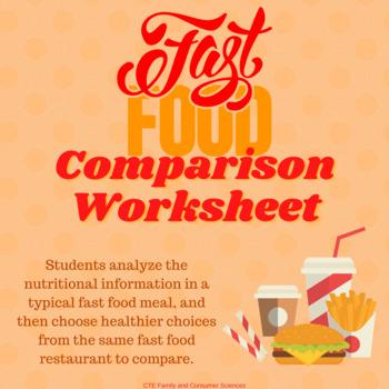 Fast Food Comparison