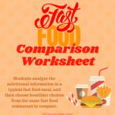 Fast Food Comparison Worksheet