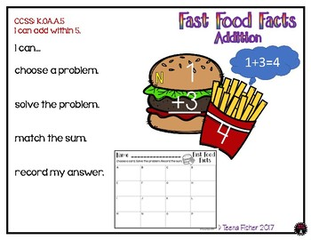 Fast Food Facts Addition & Subtraction Within 5