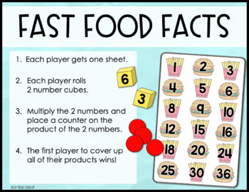 Fast Food Fast Facts (Multiplication)
