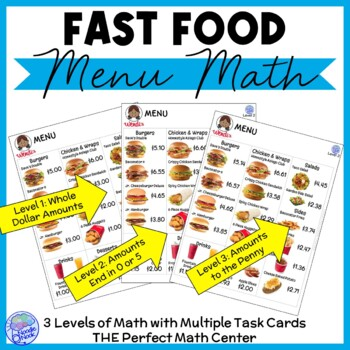 Fast Food Menu Math- WENDY'S for Autism Units and Early Elementary