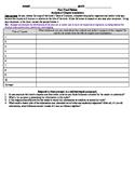 Fast Food Nation: Analyzing Chapter Organization/Making Inferences - CCSS RI.5