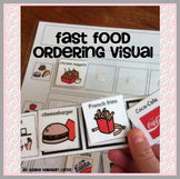 Fast Food Ordering Visual - Great for Children with Autism!