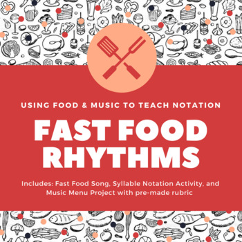Fast Food Rhythms: a delicious introduction to notation