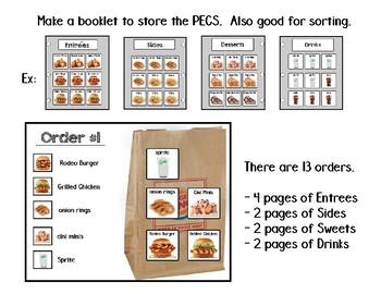 Fast Food - Vocational Task - BK