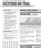 """""""Fast Food on Trial"""" evidence handout for """"Fast Food on Trial Activity"""""""