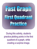 Fast Graph: First Quadrant Practice