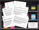 Fast Phonics Screener: -R Controlled Vowels