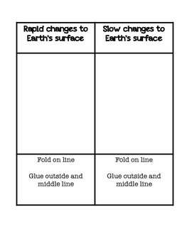 Fast and Slow Changes to Earth's Surface Interactive Sorting Foldable