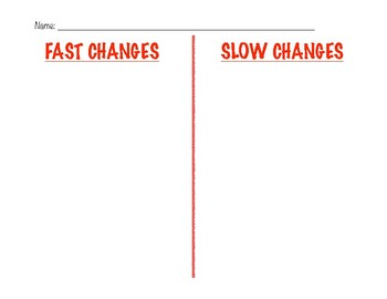 Fast and Slow Earth Changes Sort