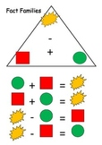 Fast fact Triangle
