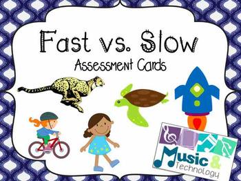 Fast vs. Slow Assessment Cards