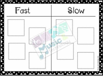 Fast vs. Slow Centers Activity