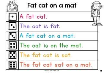 Fat cat on a mat fluency reading