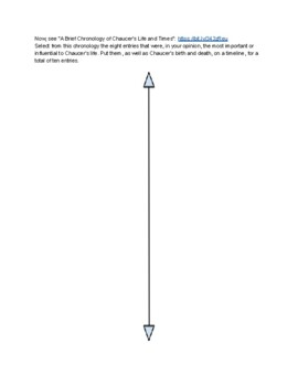 Father of English Literature: History of Chaucer - Canterbury Tales web quest