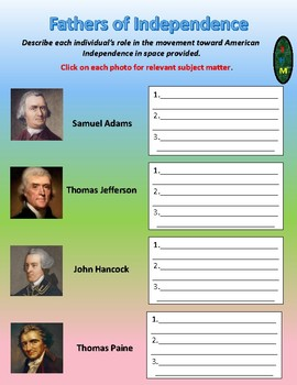Fathers of Independence (Hyper-Doc)