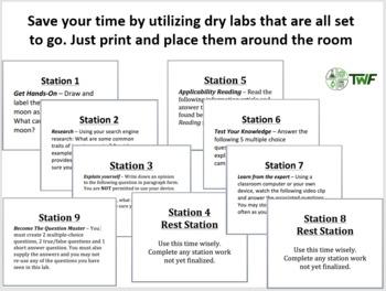 Fats - Lab Station Activity