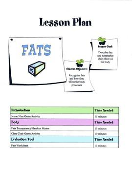 Fats Lesson