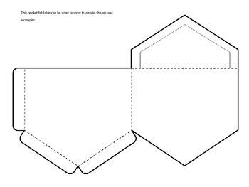 Fault Activity and Foldable