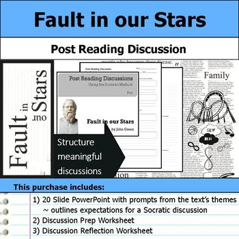 Fault in our Stars - Socratic Method - Post Reading Discussions