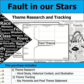 Fault in our Stars - Theme Tracking Notes Etymology & Context Research
