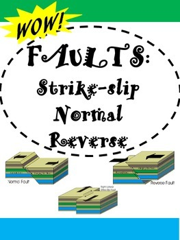 Faults:  Normal, Reverse, Strike-Slip (Lateral)
