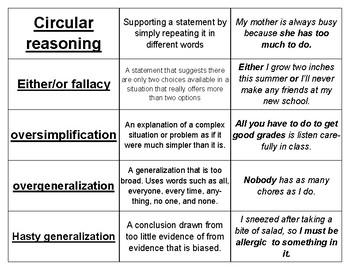 Faulty Reasoning Word Sort