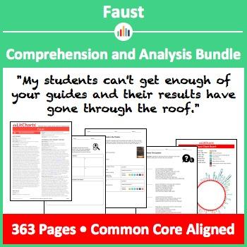 Faust – Comprehension and Analysis Bundle