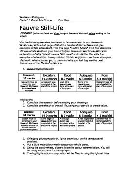 Fauvre Still-Life