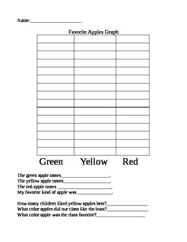 Favorite Apple Graph :Taste and Describe Apples Graph Results