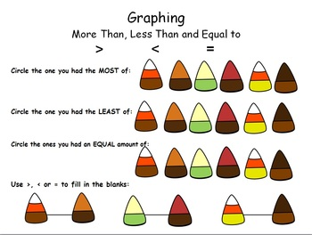 Favorite Candy Corn Graph