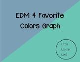 Favorite Colors Graph